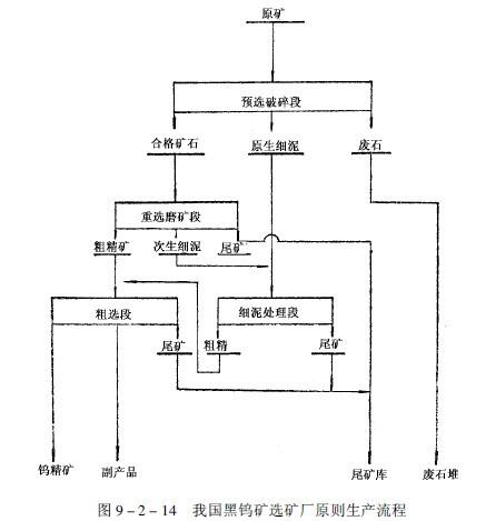 电路 电路图 电子 原理图 437_469