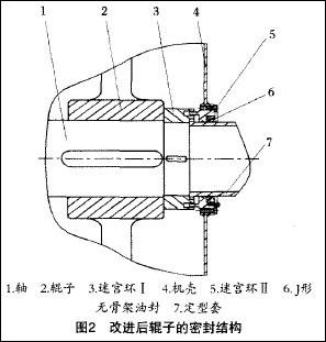 如何改进双齿辊破碎机辊子的密封结构?
