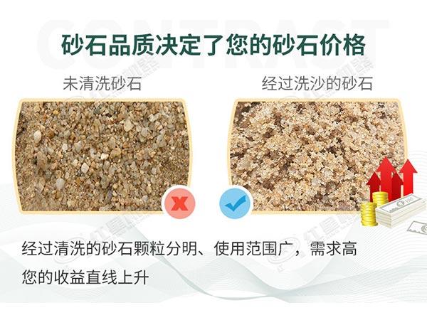 机制砂含泥量、含水率