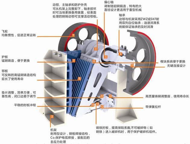 颚式破碎机结构图