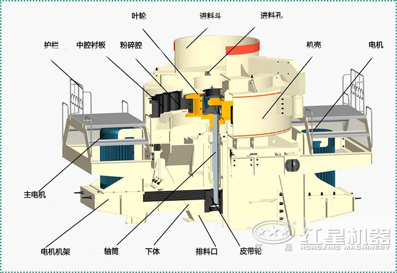 鹅卵石zhi砂机结构