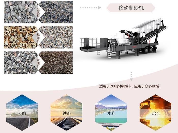 冲击式移动制砂机应用范围
