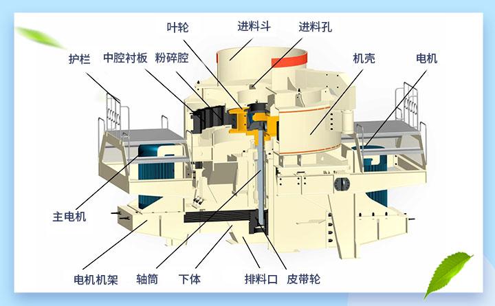 制砂ji结构图