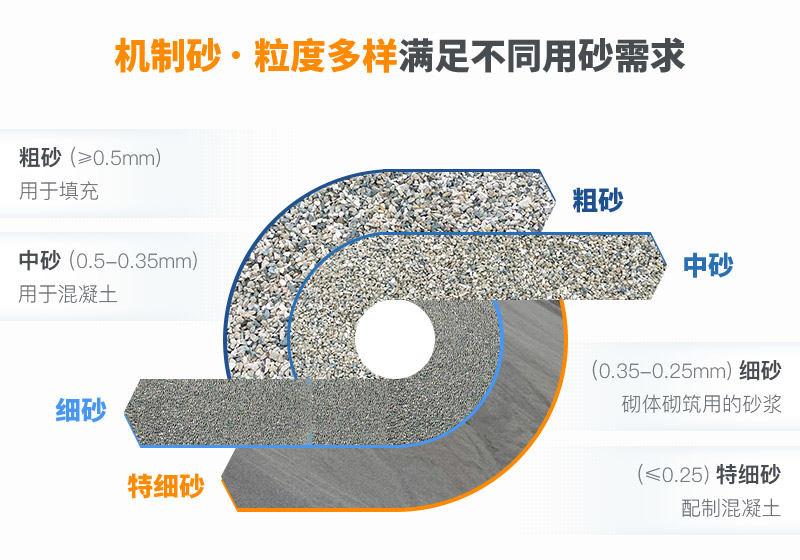 ren工造沙成品展示